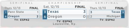 NCAA Championship - Finals