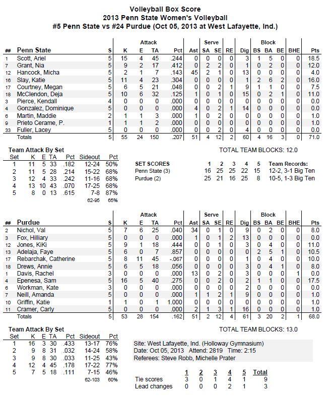 PSU vs Purdue 10-5-13